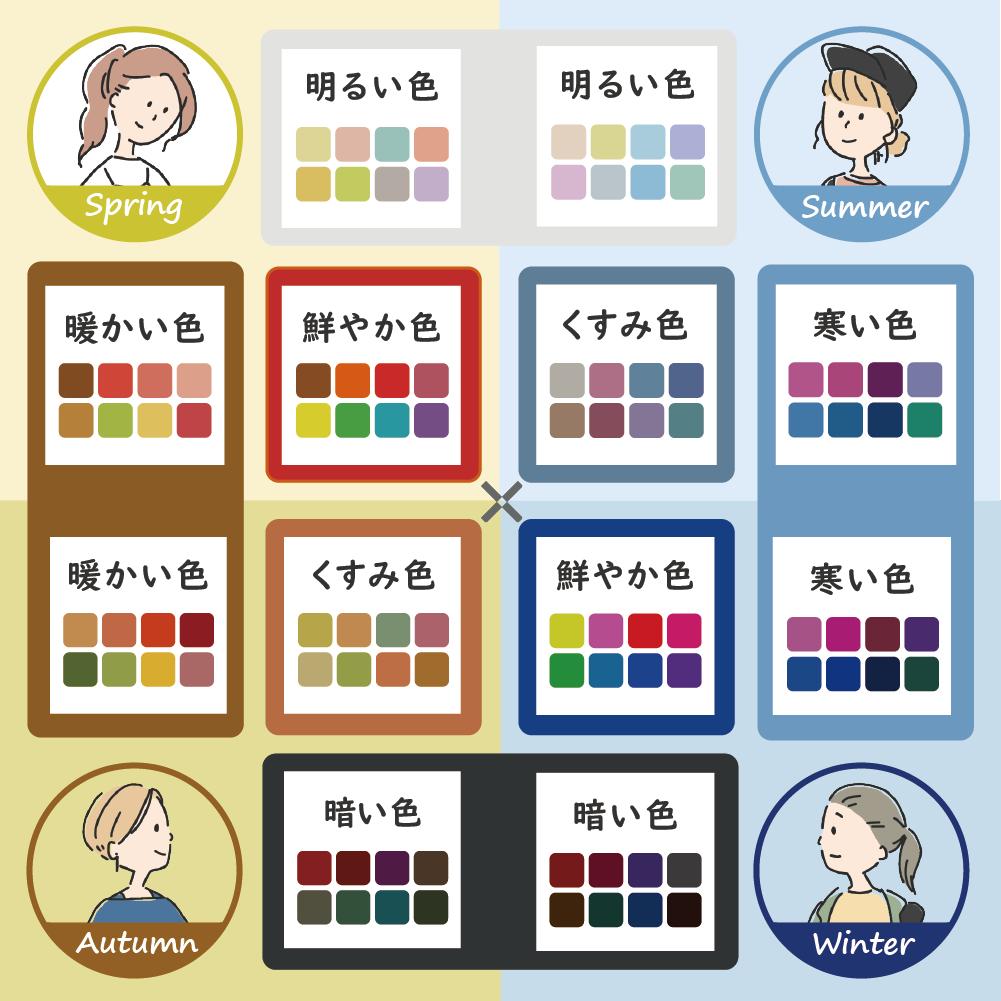 診断 名古屋 カラー パーソナル